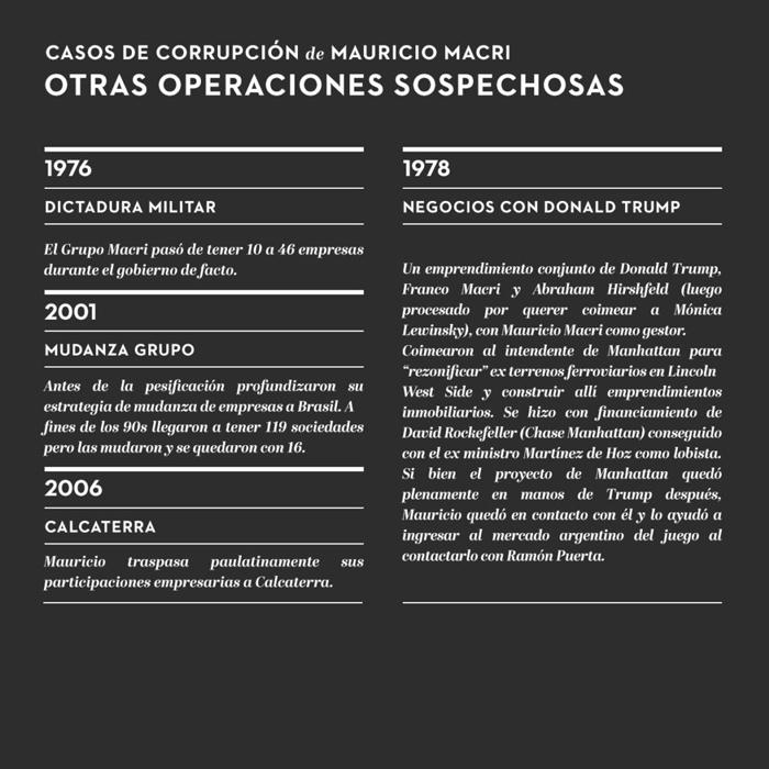 macri-operacionessospechosas-700-a