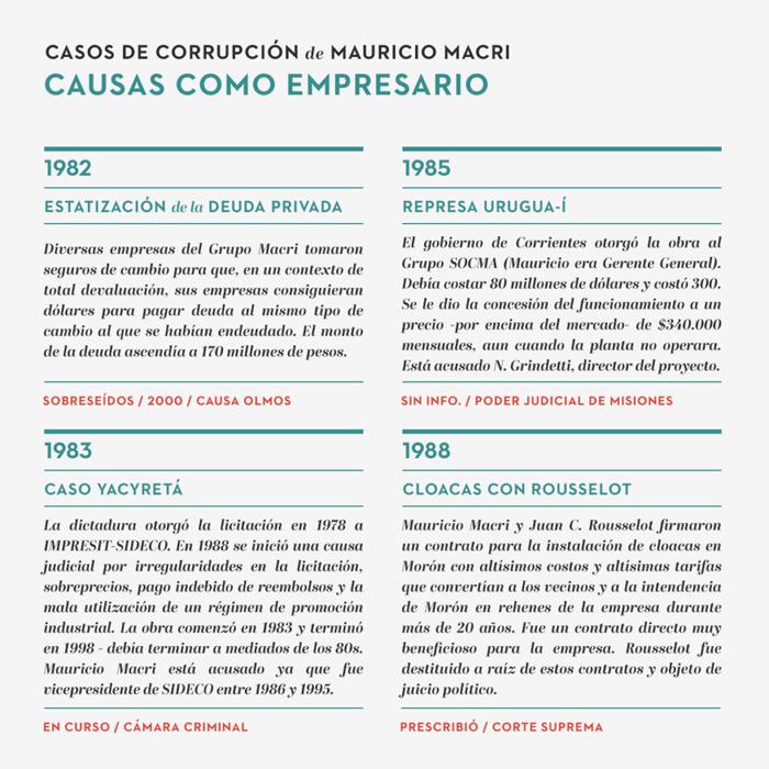 macricausaempresario-1-700-max