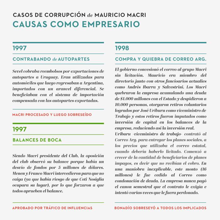 macricausasempresario-3-700-max