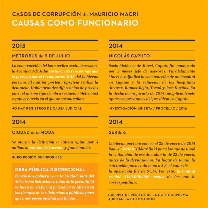 macricausasfuncionario2-700-max