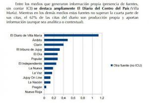el-diario-villa-maria-panama-papers