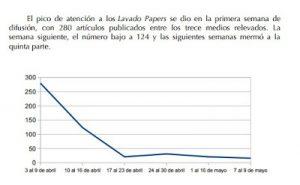 panamapapers-cobertura