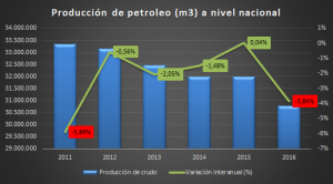 petroleproduccion5