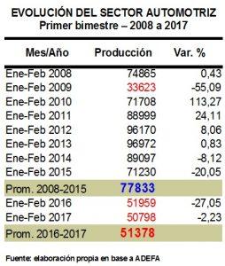 prod-automotriz-2008-17